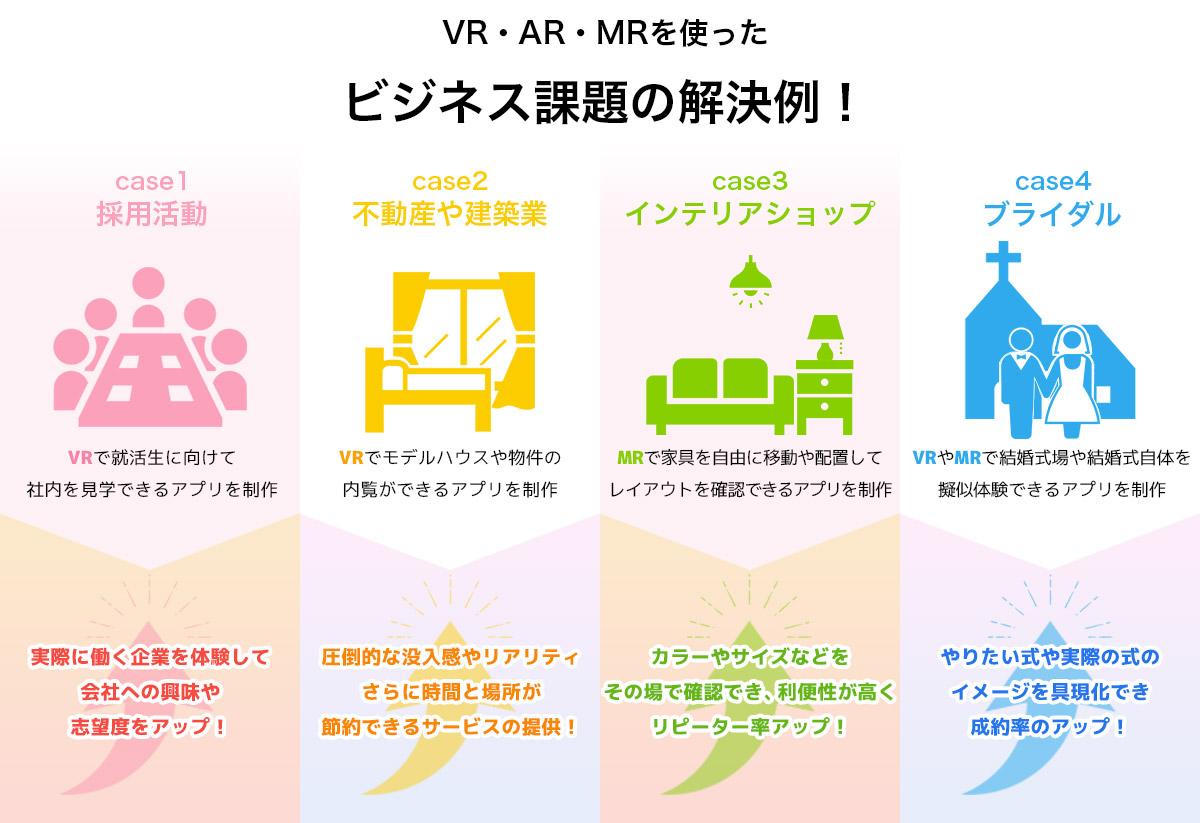 VR・AR・ MR | 金沢市オー・ケー・デザイン スタジオ